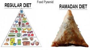 Ramadan Memes Just for Fun #Ramadan Images #Ramadan Mubarak Pics