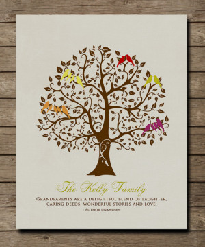Personalized Grandparents family tree Gift, Custom Family Tree with ...