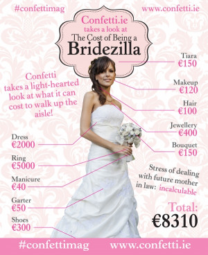 The Cost of Being a Bridezilla: Confetti Reveals All!