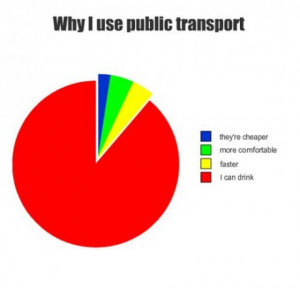 funny pictures why i use public transport wanna joke.com