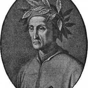 Best Dante Alighieri Quotes Quotations