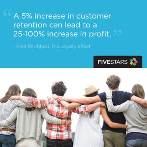 80% of your sales come from only 20% of your customers.