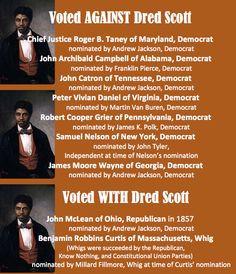 ... Dred Scott v. Sandford case of 1857, known as