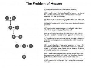 The Problem of Heaven (smaller)