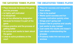 Tennis Player Quotes Satisfied tennis players