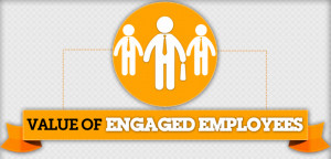 Quotes on Employee Engagement The Value of Engaged Employees