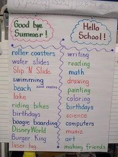 First Grade Ideas first-grade