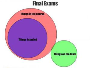 Funny photos funny final exams college