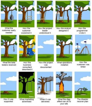 Friday Funny] Choosing the Right Project and Portfolio Management ...