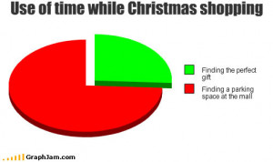 funny-graphs-christmas-shopping.jpg#christmas%20shopping%20funny ...