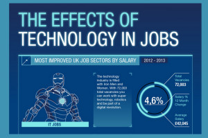 The-Effects-Of-Technology-In-Jobs-Infographic.png