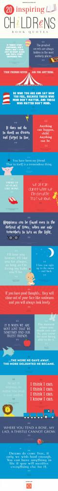 20 Inspiring Children's Book Quotes Infographic