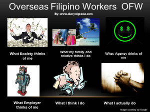 diary-ni-gracia Overseas Filipino Worker- OFW