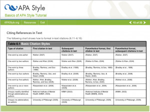In Text Citations APA Format Examples