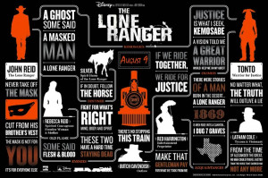 ... cool little infographic filled with quotes from the upcoming film