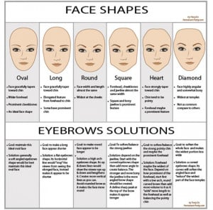 You are here: Home › Quotes › How To Do Eyebrow Threading At Home ...