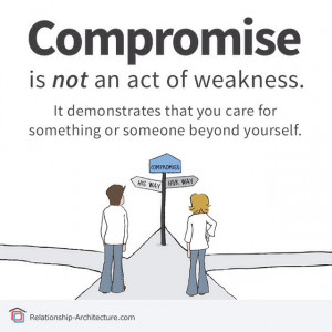 DID YOU KNOW Compromise Is Key!