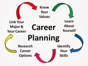 quotes listed here below are some of the best career quotes and proves ...