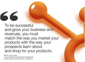 Inbound Marketing & Brand Development Blog