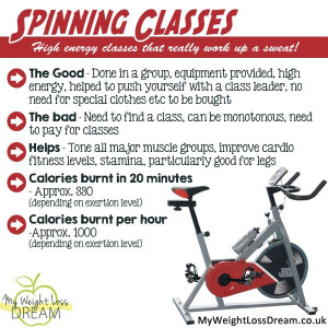 Spinning classes facts to help you on your weight loss. #weightloss # ...