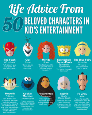 ... quotes from famous cartoon characters from Disney, Studio Ghibli, DC