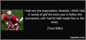 had very low expectations. Honestly, I think I had 11 rounds of golf ...