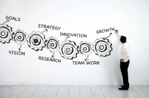 Is Strategic Philanthropy Part of Your Business Plan?