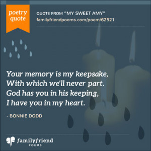 Quote About Always Remembering Loved One