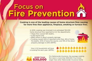 List-of-50-Great-Fire-Safety-Campaign-Slogans1.jpg