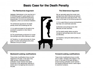essay about death penalty should be banned