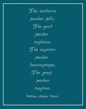 William Arthur Ward Printable Quotes