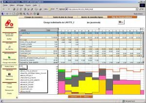 OPX2 – A flexible project Portfolio Management Solution