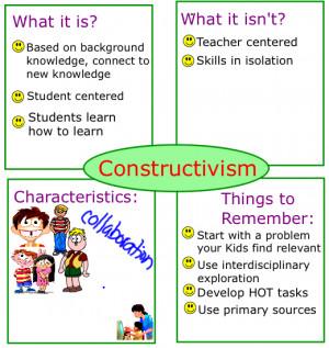 What is constructivism?