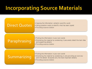 ... what has been copied Providing a source citation Direct Quotes Putt