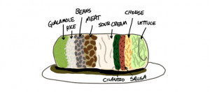 20130909-13290069-burrito.png