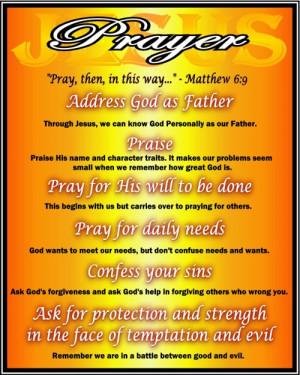 Death Prayer