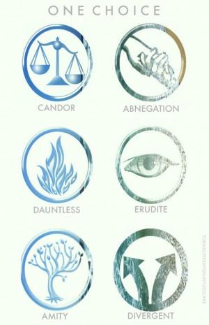 Tobiaslovesmydauntlesscake Divergent Movie Poster Theo James As ...  Factionless Divergent Symbol