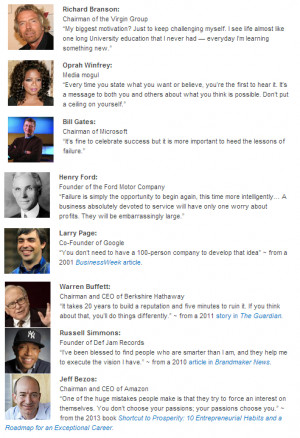 Quotes by Famous People #Richard Branson #Oprah Winfrey #Bill ...