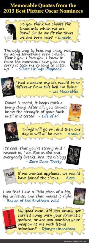 Most Popular Movie Quotes