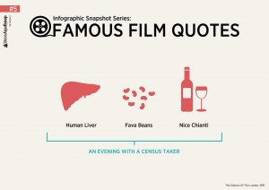 Infographic Snapshot Series: Famous Film Quotes #5