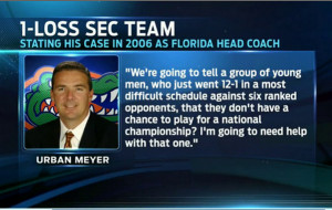 Urban Meyer Quotes
