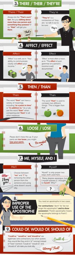 15 Kesalahan Tatabahasa yang buat anda nampak bangang