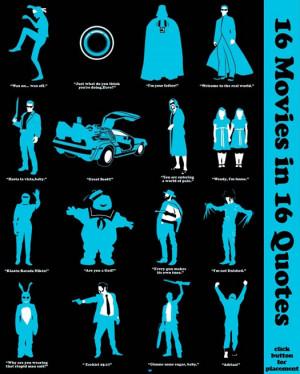 Movie Lines, Famous Movie Lines, Famous Movie Quotes