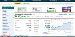 ... quotes image search yahoo finance stock quotes adjective list versions