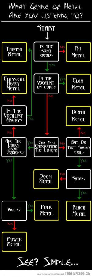 funny Heavy Metal Zodiac