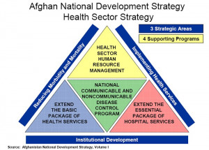 Report on Progress Toward Security and Stability in Afghanistan and ...