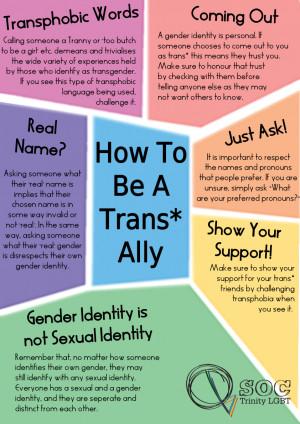 gender is disrespects their own gender identity. Section 'Gender ...