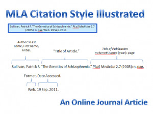 Citing online journals apa