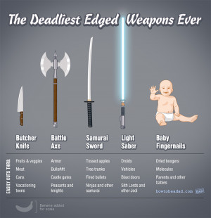 Laugh of the day: Baby fingernails and other deadly weapons