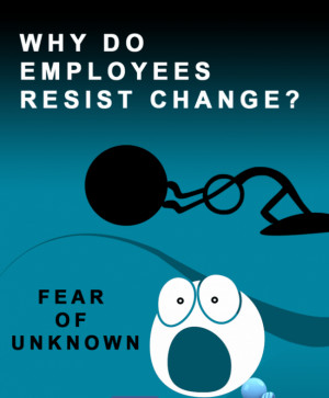 Infographic: Resistance to change in organizations